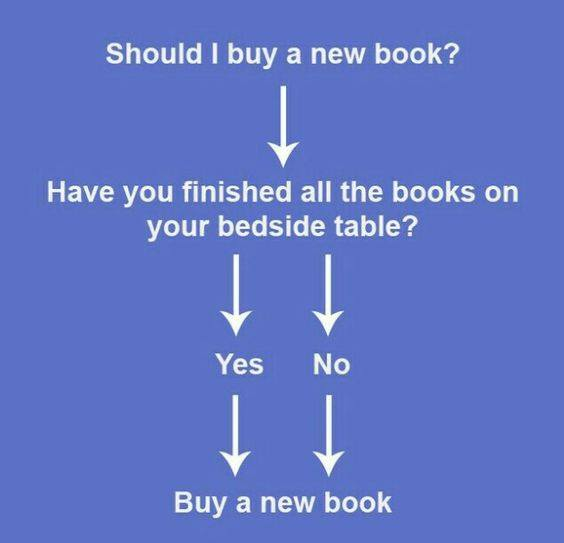 new book flowchart. Aspasia S. Bissas has books for you.