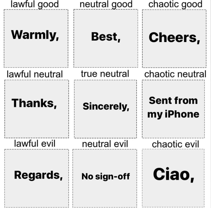 Are you lawful good, chaotic evil, or somewhere in between? Email sign-off alignment.