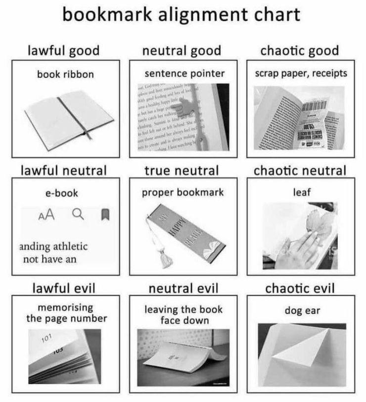 D&D Bookmark Alignment Chart, via Aspasia S. Bissas, aspasiasbissas.com